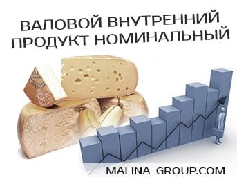 Валовой внутренний продукт номинальный