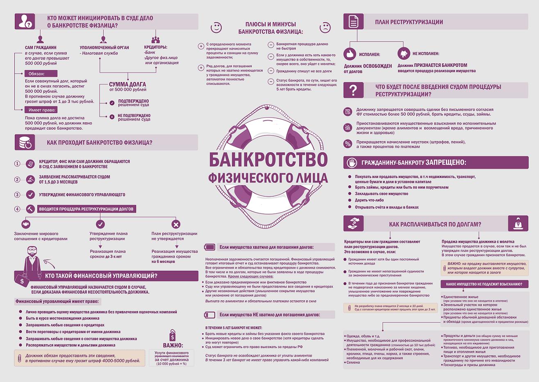 Условия получения пособия по програми пирисиления в хабаровском краий