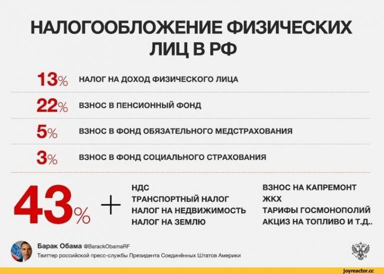 Какой налог в россии [PUNIQRANDLINE-(au-dating-names.txt) 48