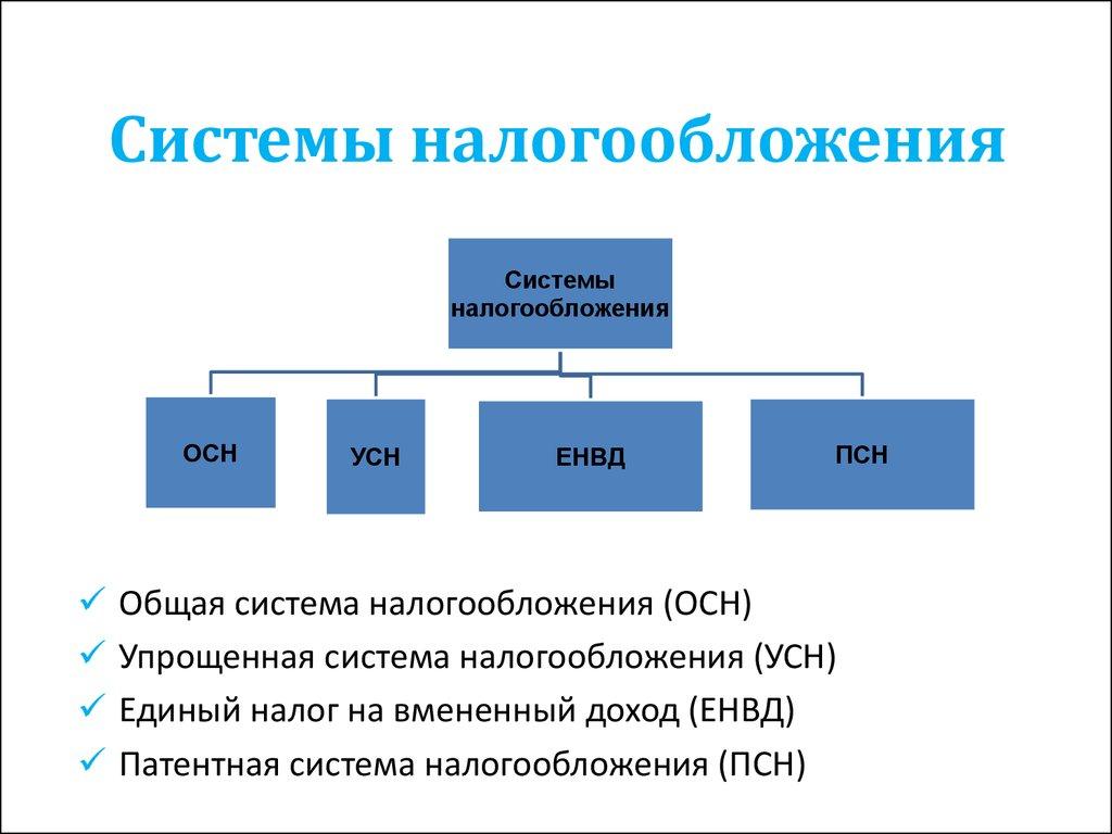 Договор аренды экскаватора с экипажем образец расширенный